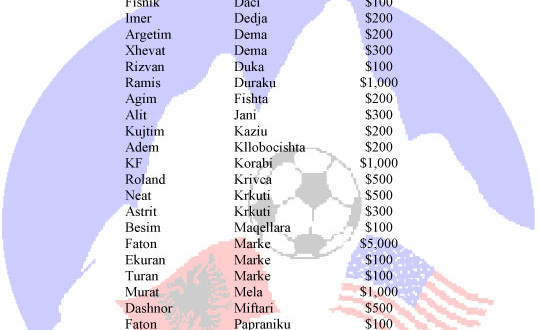 Battle-In-The-Balkans-DONATION-List